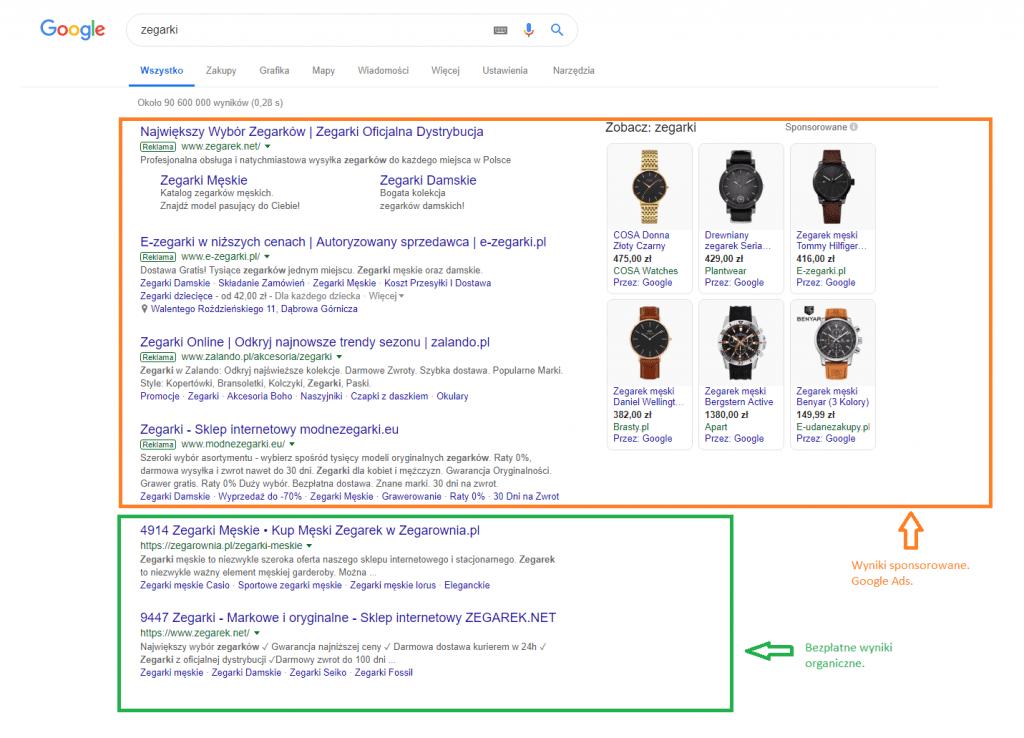 Zrzut ekranu wyników w wyszukiwarce Google z opisem